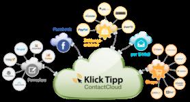 Klick-Tipp Tschüss E-Mail-Listen-Kuddelmuddel