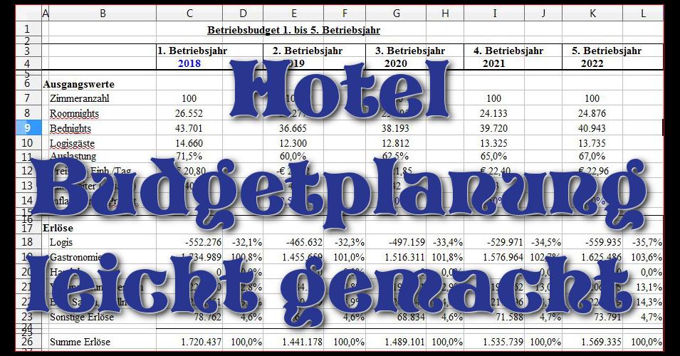 Hotel Budget einfach erstellen