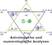 Astrologische und numerologische Analysen - Partnerprogramm
